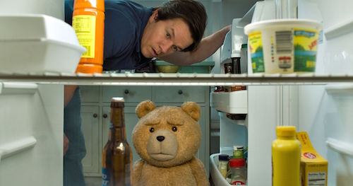 Ted 2. All rights reserved.