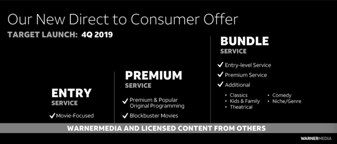 AT&T WarnerMedia Streaming Service